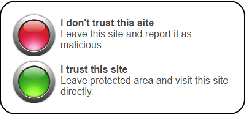 Popup message that lets you select: I don't trust this site or I trust this site.